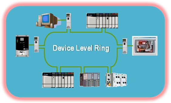 Device Level Ring Contel